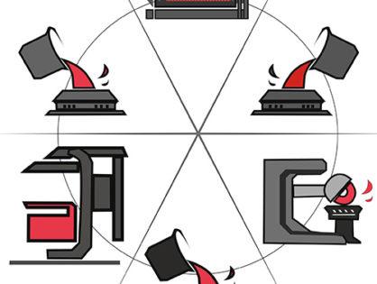 Технологическое оборудование для литейного производства
